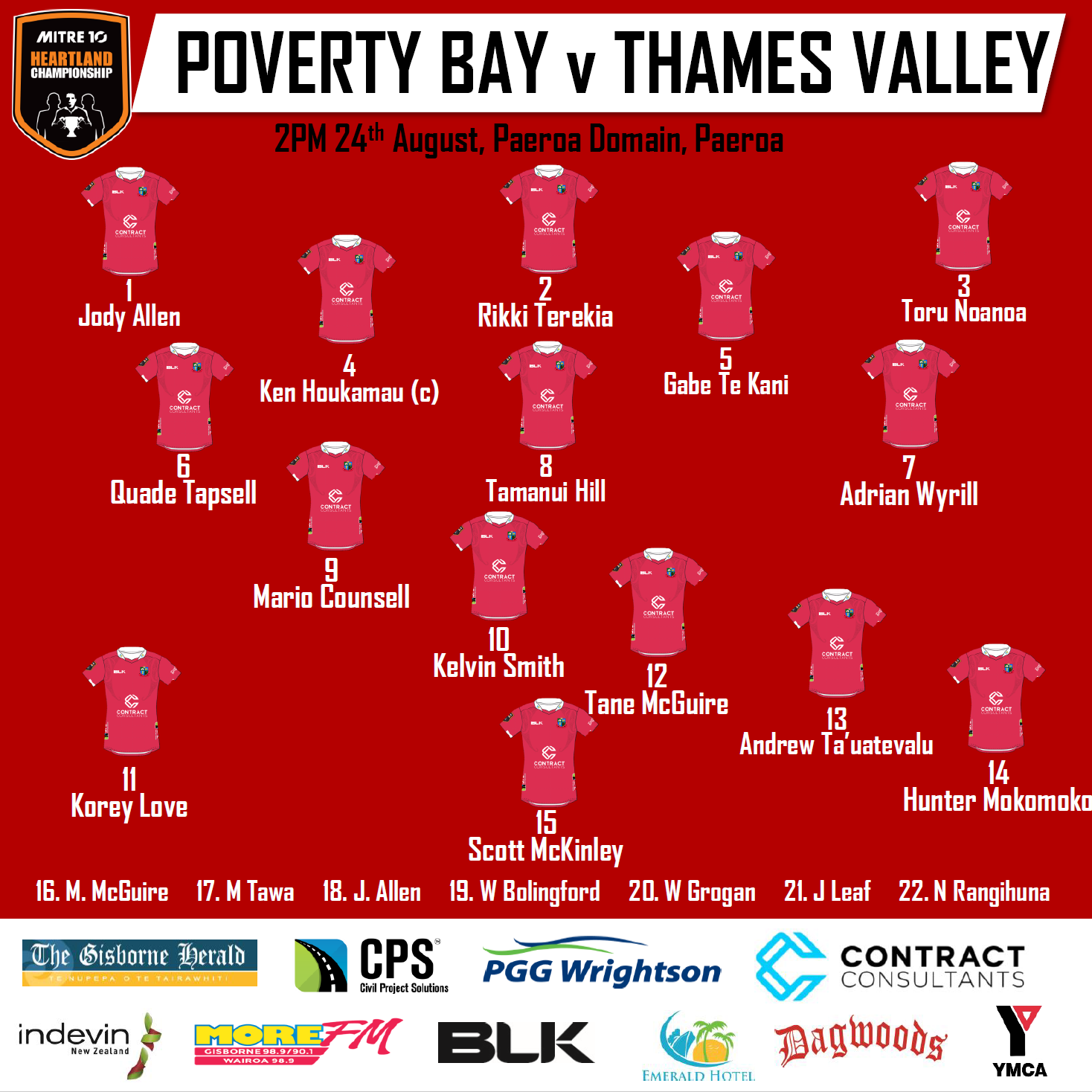 Defending Meads Cup Champions first up for Poverty Bay