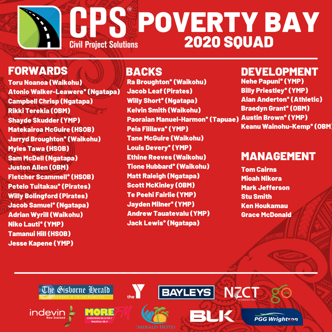 2020 Poverty Bay Heartland Squad announcement