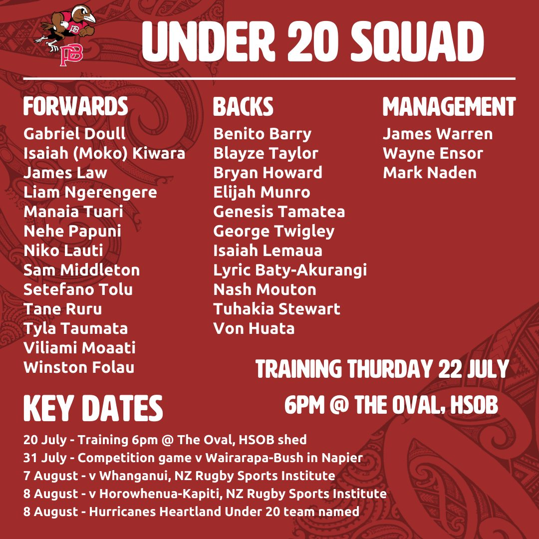 Poverty Bay Under 20s Squad Announced